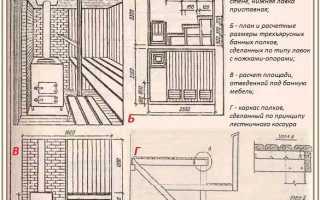 Как сделать полок для бани своими руками: размеры, устройство, изготовление